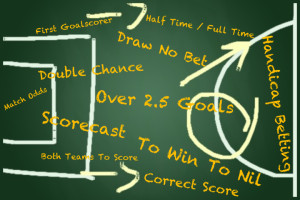 betting strategies
